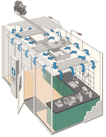 Cold Rooms from Harris Environmental Systems